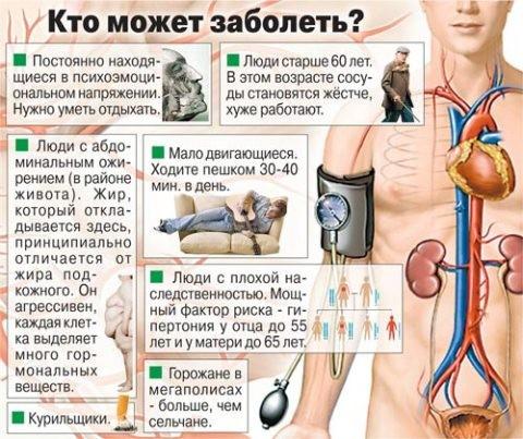 Mit jelent a vérnyomás - Vasculitis