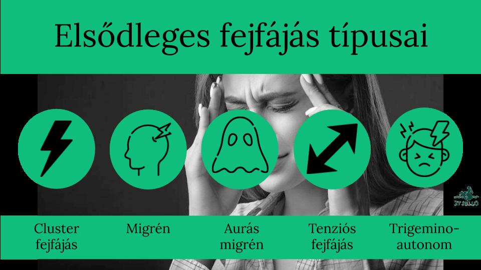 Gyors tippek fejfájásra, ha nincs nálunk gyógyszer | BENU Gyógyszertárak