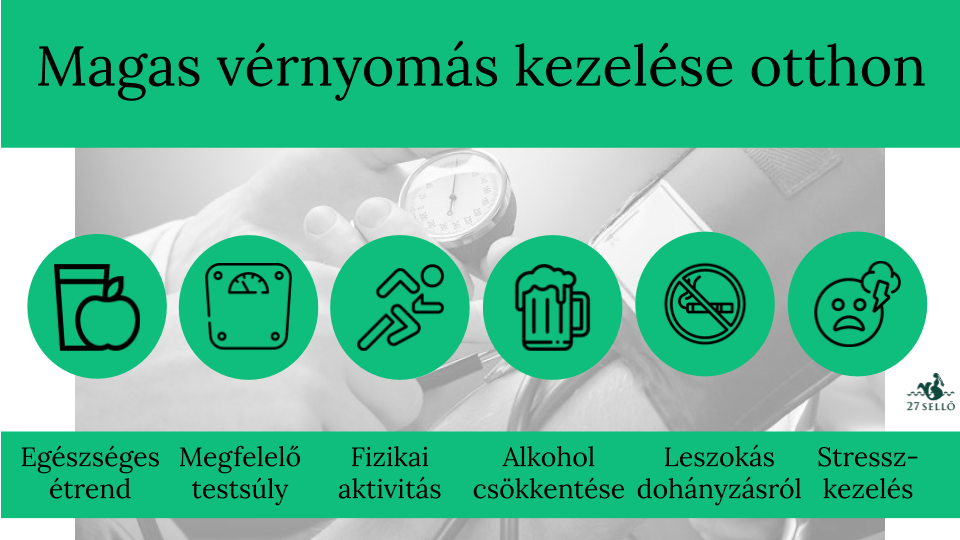 a magas vérnyomás hatékony kezelése népi gyógymódokkal