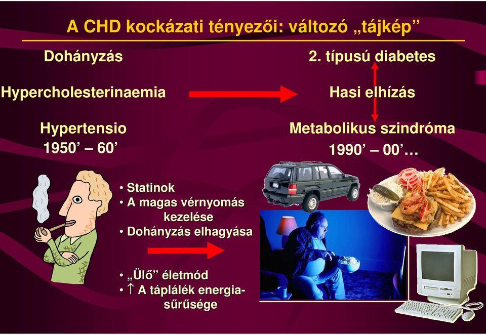 metabolikus szindróma és magas vérnyomás renin és magas vérnyomás