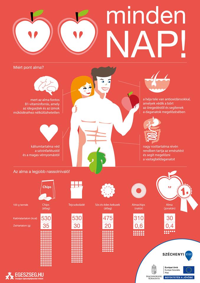 a novokain magas vérnyomás esetén történő alkalmazása
