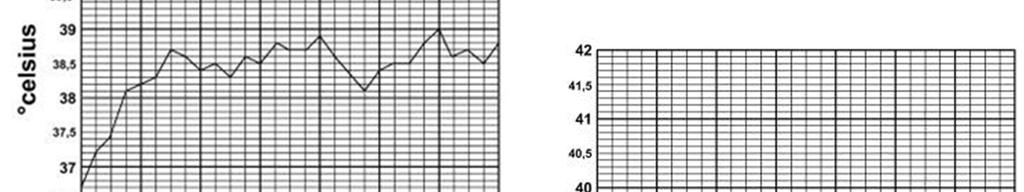 megnövekedett testhőmérséklet és magas vérnyomás