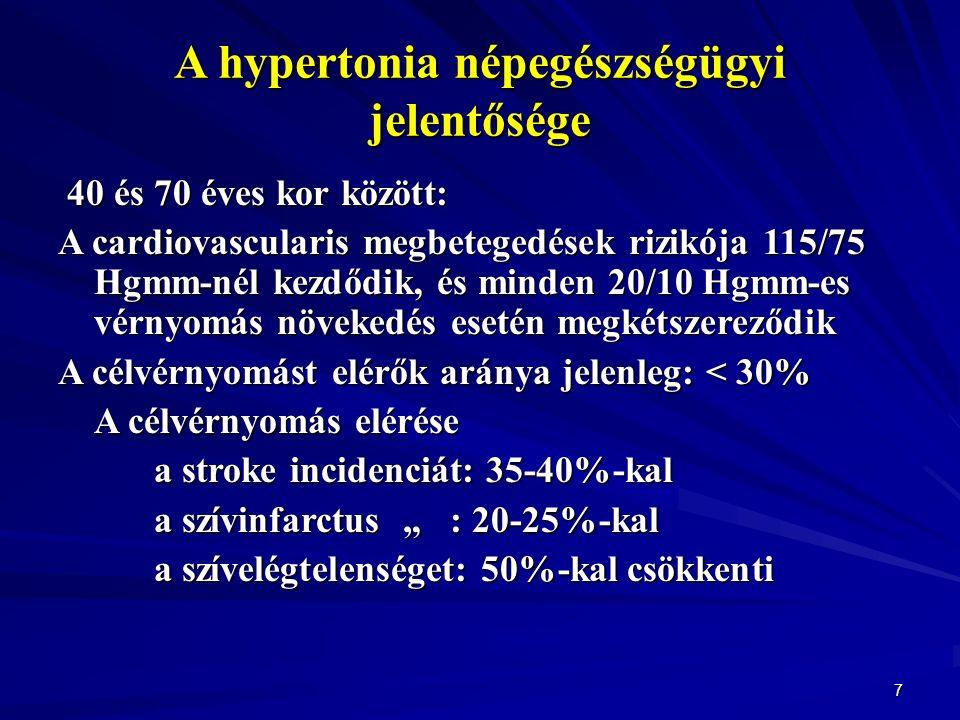mi az 1 fokos hipertónia alkalmassági kategóriája