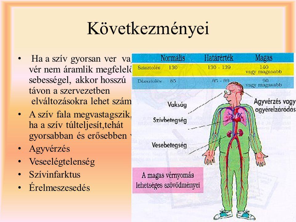 magas vérnyomás következményei)