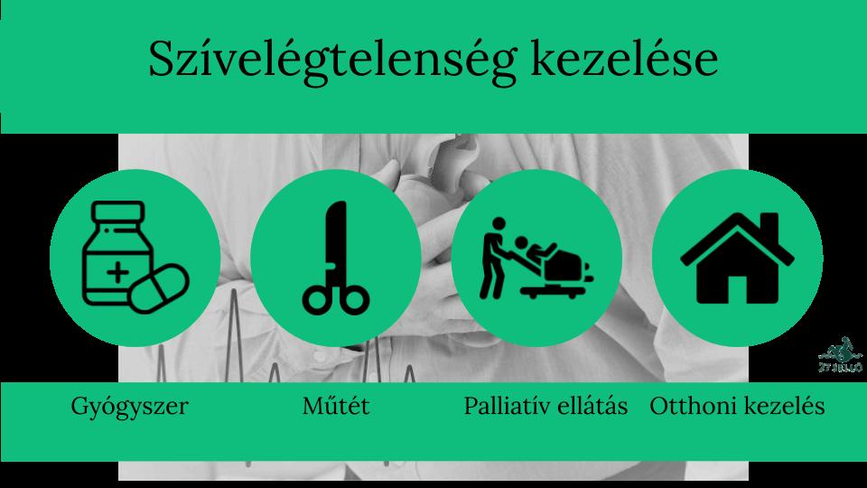 milyen fizikai tevékenységeket lehet elvégezni magas vérnyomás esetén)