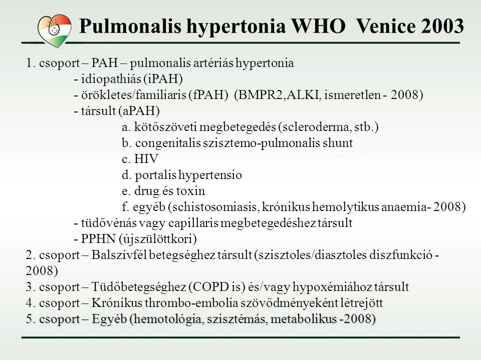 2 csoport hipertónia magas vérnyomás tüneteinek kezelése népi