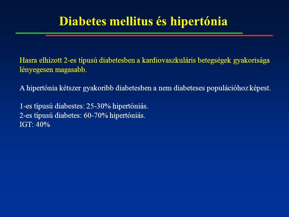 Új kockázati pontszám a 2-es típusú cukorbetegség előrejelzésére