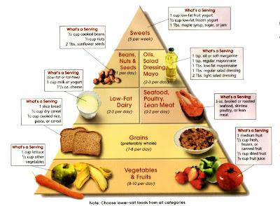 diéta a szívnek magas vérnyomásban