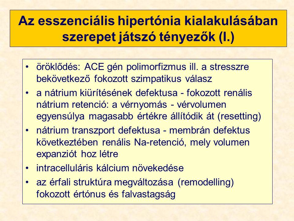 hiperkinetikus típusú hipertónia)