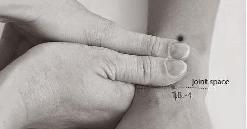 magas vérnyomás kezelése nyakmasszázzsal