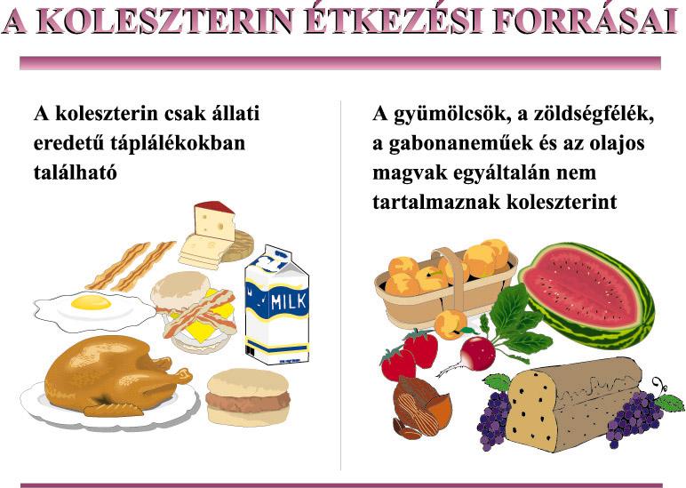 magas vérnyomás és magas koleszterinszint és diéta)