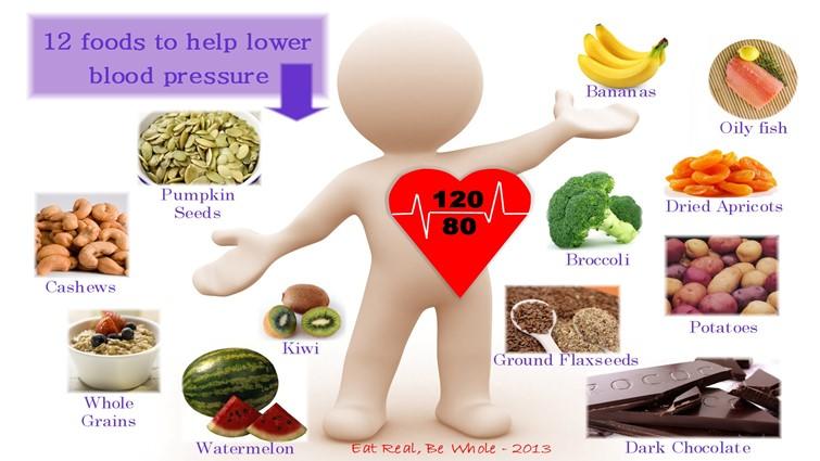 diéta magas vérnyomás esetén a diéta
