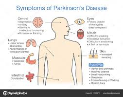 parkinson hipertónia