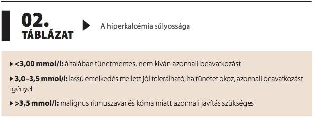 hiperkalcémia magas vérnyomás