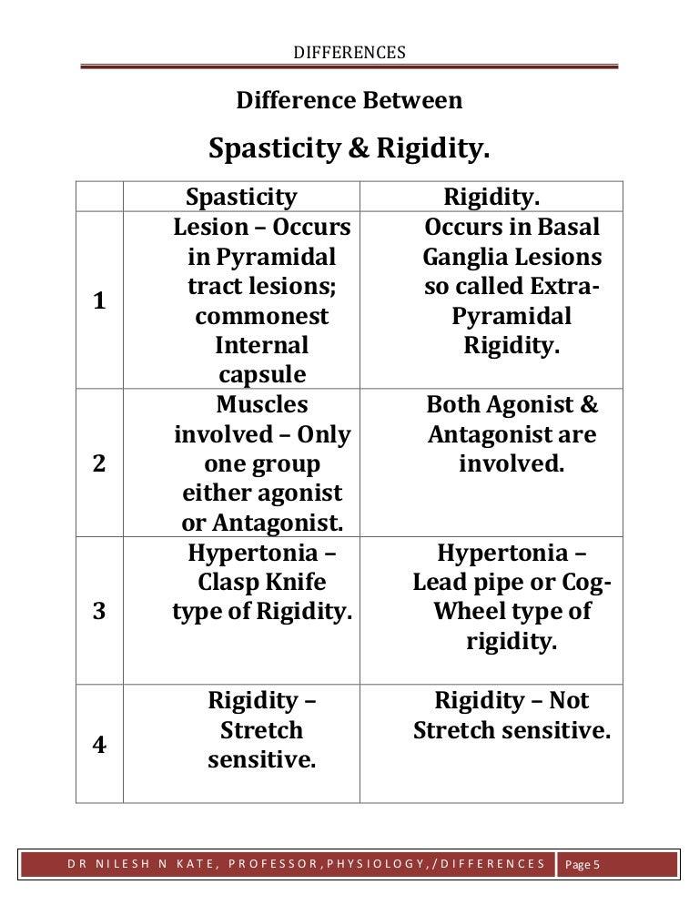 só hipertónia link