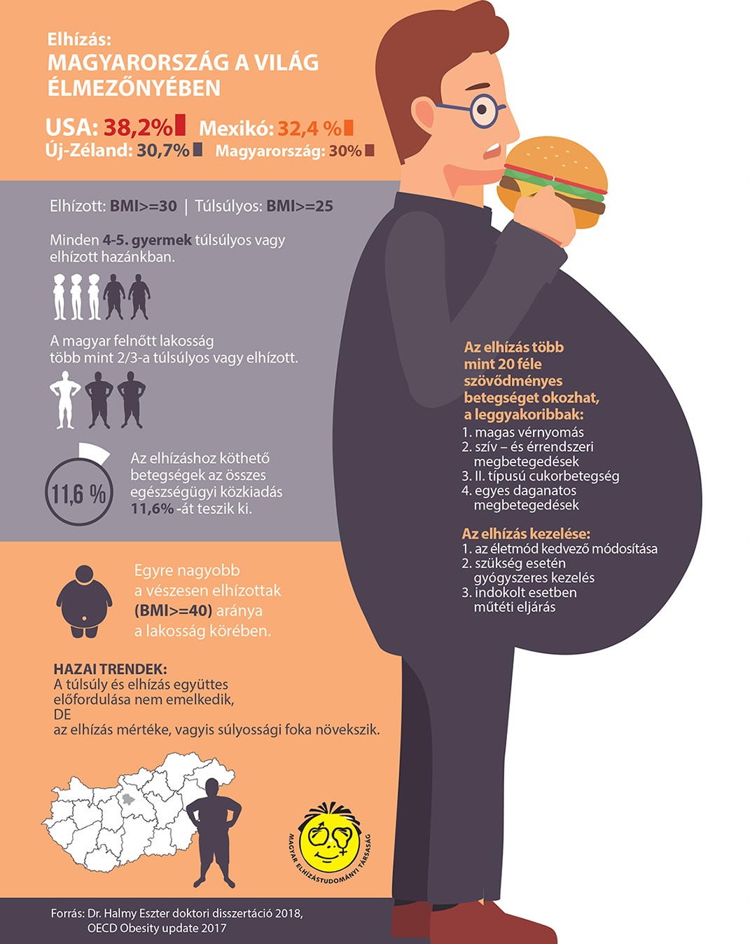 menü egy hétre magas vérnyomás és elhízás menü)