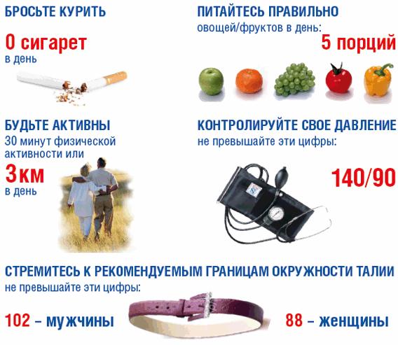 Okuláris magas vérnyomás (magas szemnyomás)