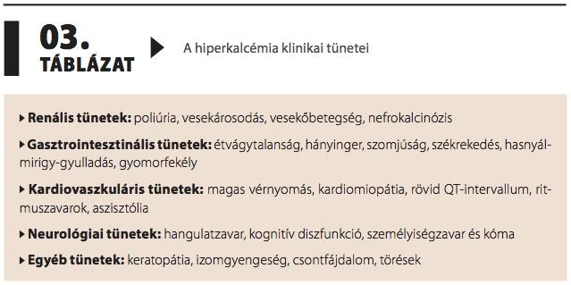 hiperkalcémia magas vérnyomás)