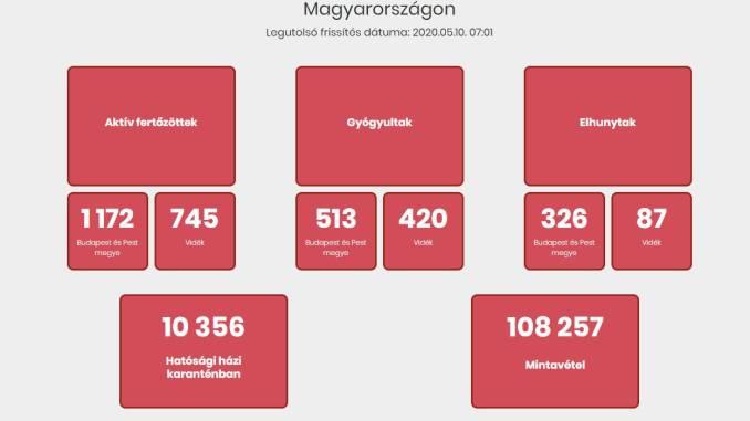 magas vérnyomás iszkémiás betegség)