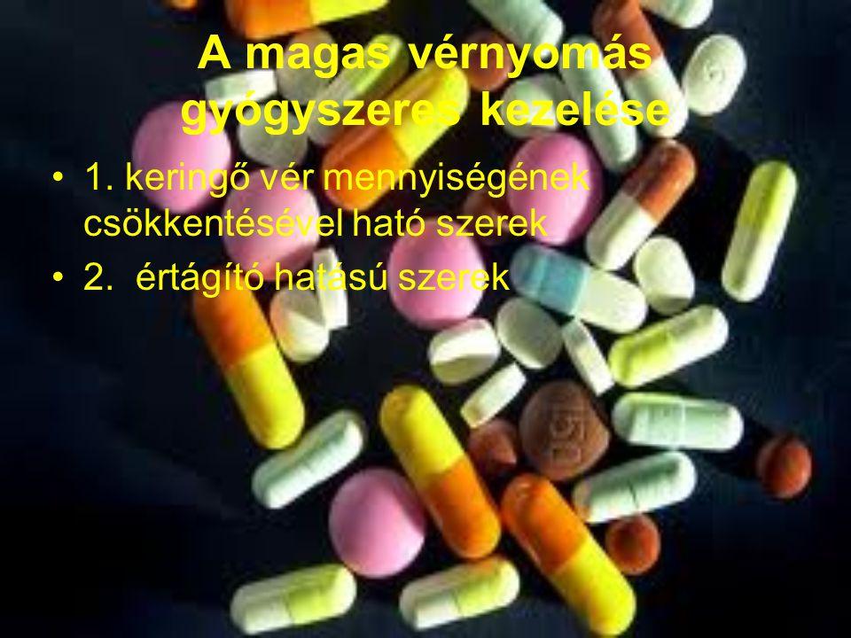 gyógyszerek kézikönyve magas vérnyomás)
