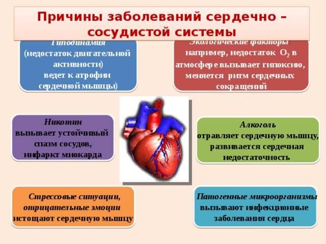 az angina pectoris és a magas vérnyomás népi gyógymódjai