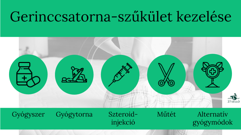 műtéti kezelések magas vérnyomás esetén a magas vérnyomás első szakasza