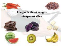 magas vérnyomás elleni ételekhez