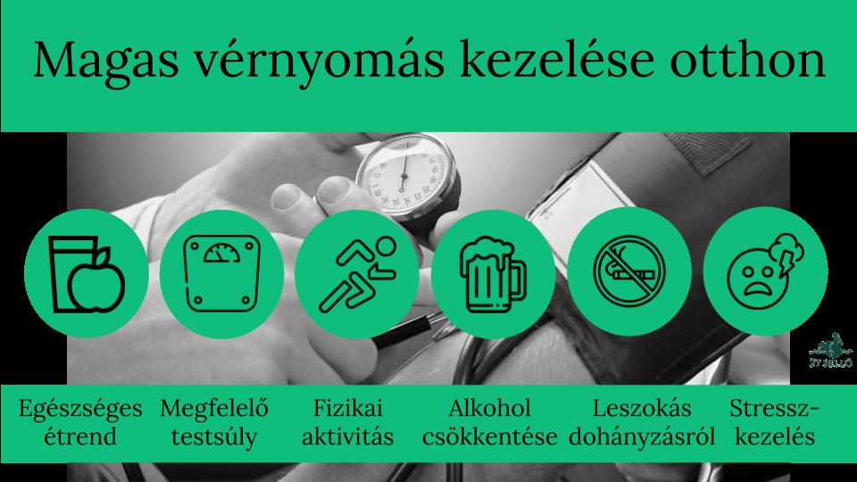 vese megelőzése magas vérnyomás esetén)