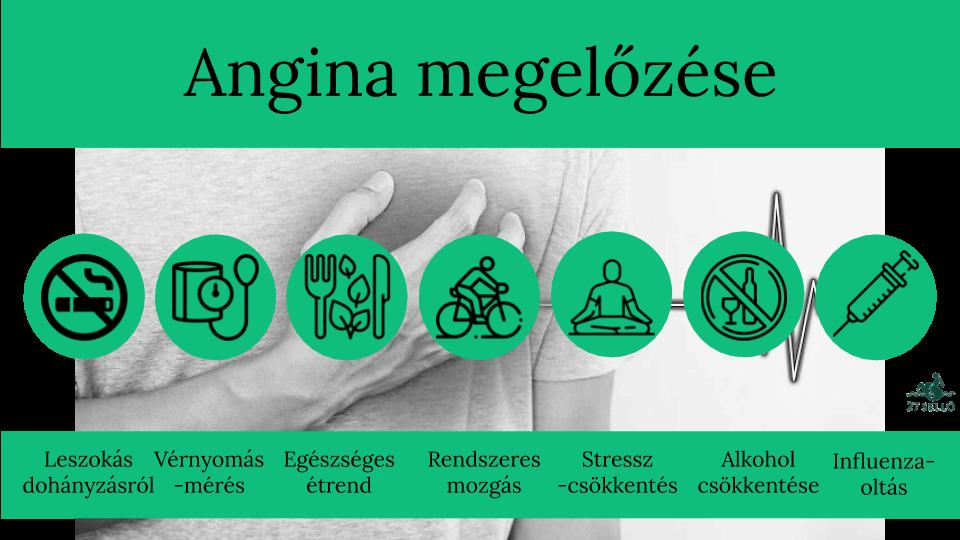masszázs magas vérnyomás és angina pectoris esetén)