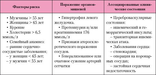 Ratiopharm gyógyszerek magas vérnyomás esetén