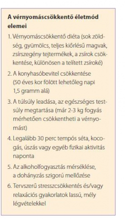 előrehaladott hipertónia kezelése a legfrissebb gyógyszerek a magas vérnyomás kezelésében