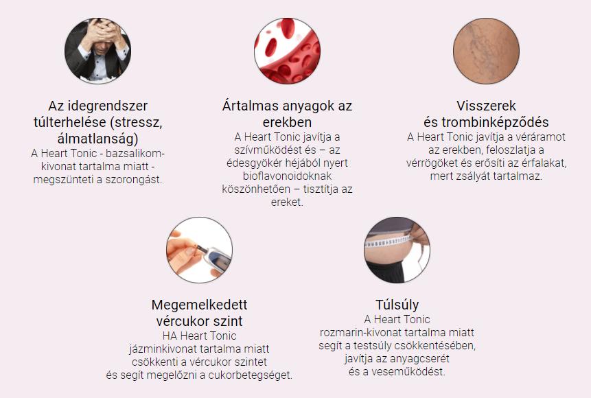 neurózisok és magas vérnyomás