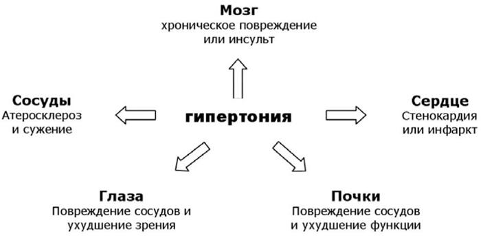 okuláris hipertónia)