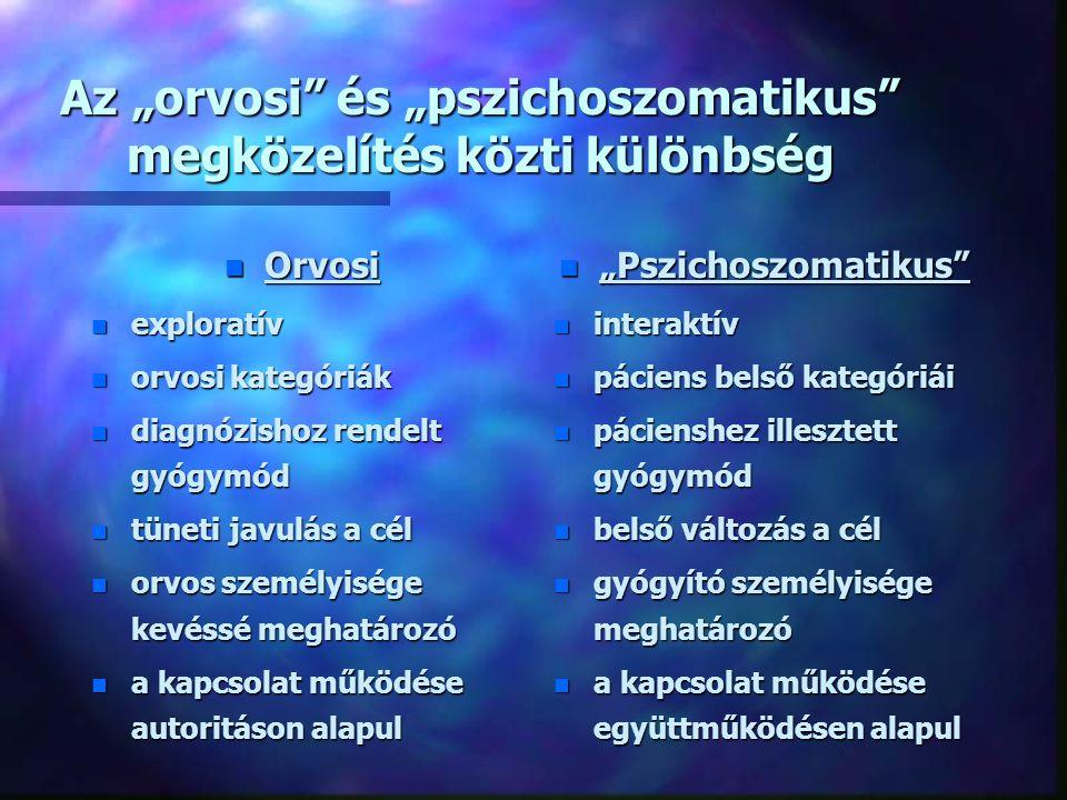 hipertónia a pszichoszomatika szempontjából