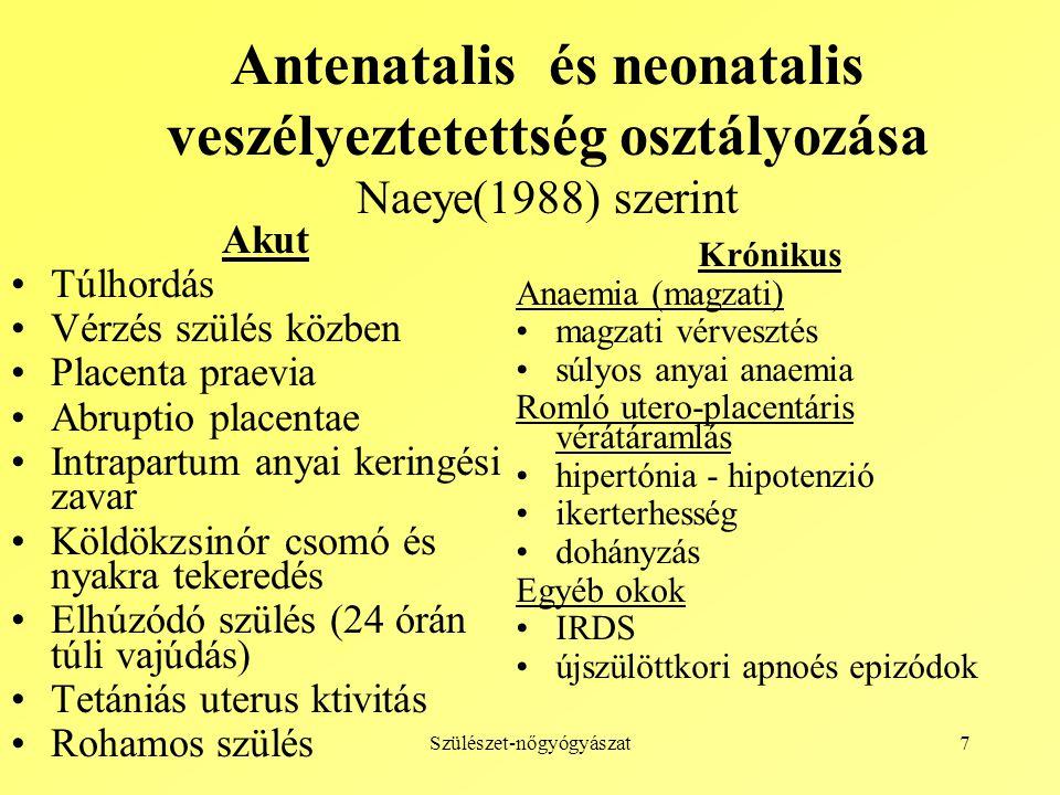 hipertónia hipotenzió