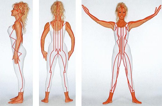 az emberi test aktív pontjai magas vérnyomásban