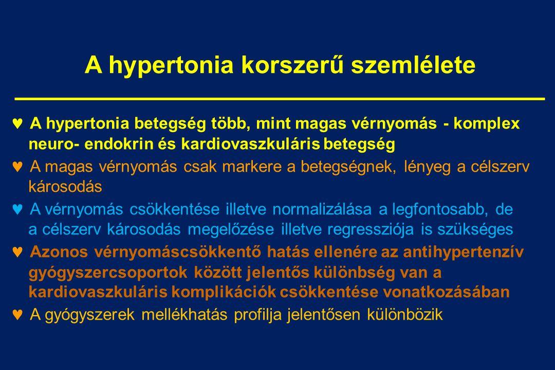 magas vérnyomás korszerű kezelés a másodfokú hipertónia kockázati csoportja