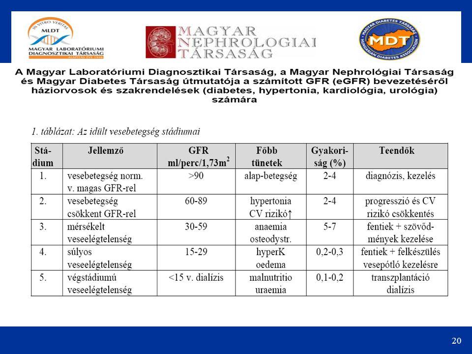 ICB kód hipertónia vesekárosodással)