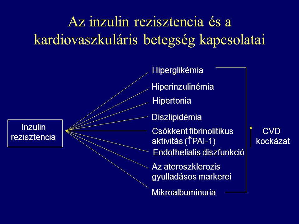 pszichoszomatika nyomás hipertónia metoprolol magas vérnyomás esetén