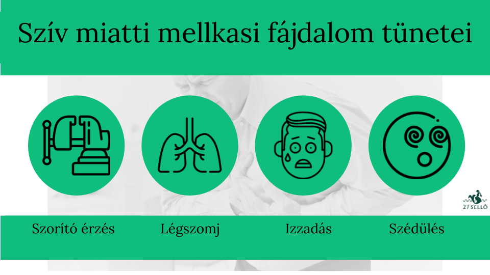 magas vérnyomás mellkasi fájdalom)