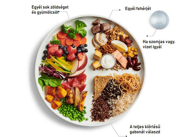 táplálkozási ajánlások magas vérnyomás esetén