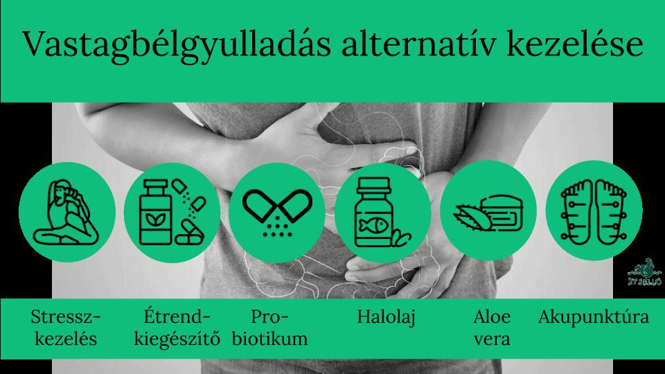 vastagbélgyulladással járó magas vérnyomás)